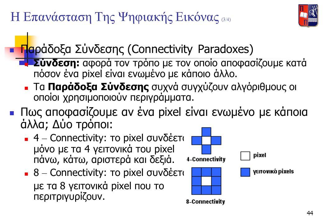 44 Η Επανάσταση Της Ψηφιακής Εικόνας (3/4)  Παράδοξα Σύνδεσης (Connectivity Paradoxes)  Σύνδεση: αφορά τον τρόπο με τον οποίο αποφασίζουμε κατά πόσο