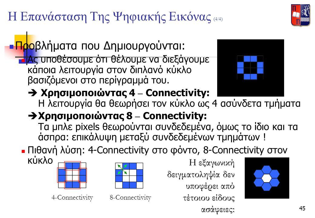 45 Η Επανάσταση Της Ψηφιακής Εικόνας (4/4)  Προβλήματα που Δημιουργούνται:  Ας υποθέσουμε ότι θέλουμε να διεξάγουμε κάποια λειτουργία στον διπλανό κ