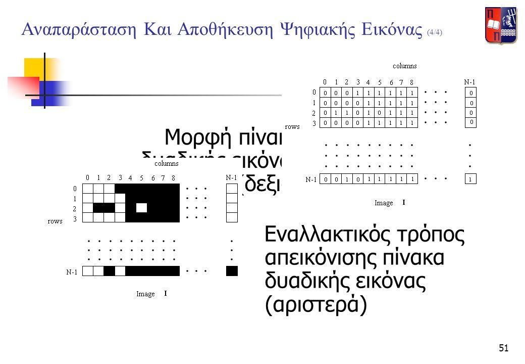 51 Αναπαράσταση Και Αποθήκευση Ψηφιακής Εικόνας (4/4) Μορφή πίνακα δυαδικής εικόνας (δεξιά) Εναλλακτικός τρόπος απεικόνισης πίνακα δυαδικής εικόνας (α