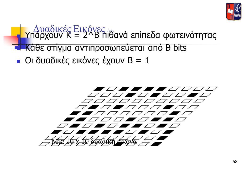 58  Υπάρχουν K = 2^Β πιθανά επίπεδα φωτεινότητας  Κάθε στίγμα αντιπροσωπεύεται από B bits  Οι δυαδικές εικόνες έχουν B = 1 Μια 10 x 10 δυαδική εικό