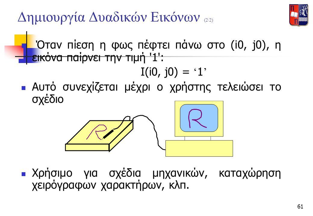 61 Δημιουργία Δυαδικών Εικόνων (2/2)  Όταν πίεση η φως πέφτει πάνω στο (i0, j0), η εικόνα παίρνει την τιμή '1': I(i0, j0) = ' 1 '  Αυτό συνεχίζεται