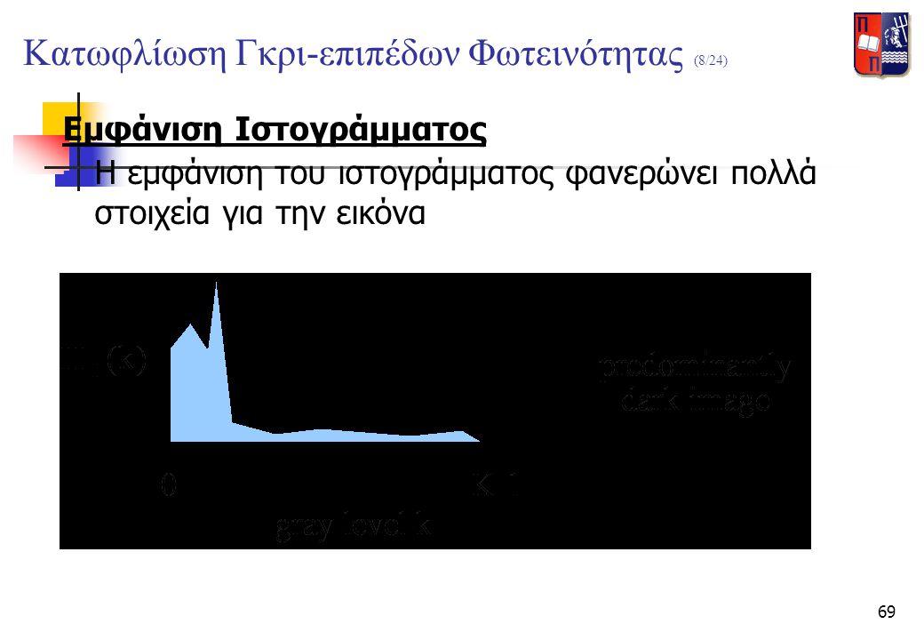 69 Εμφάνιση Ιστογράμματος  Η εμφάνιση του ιστογράμματος φανερώνει πολλά στοιχεία για την εικόνα Κατωφλίωση Γκρι-επιπέδων Φωτεινότητας (8/24)