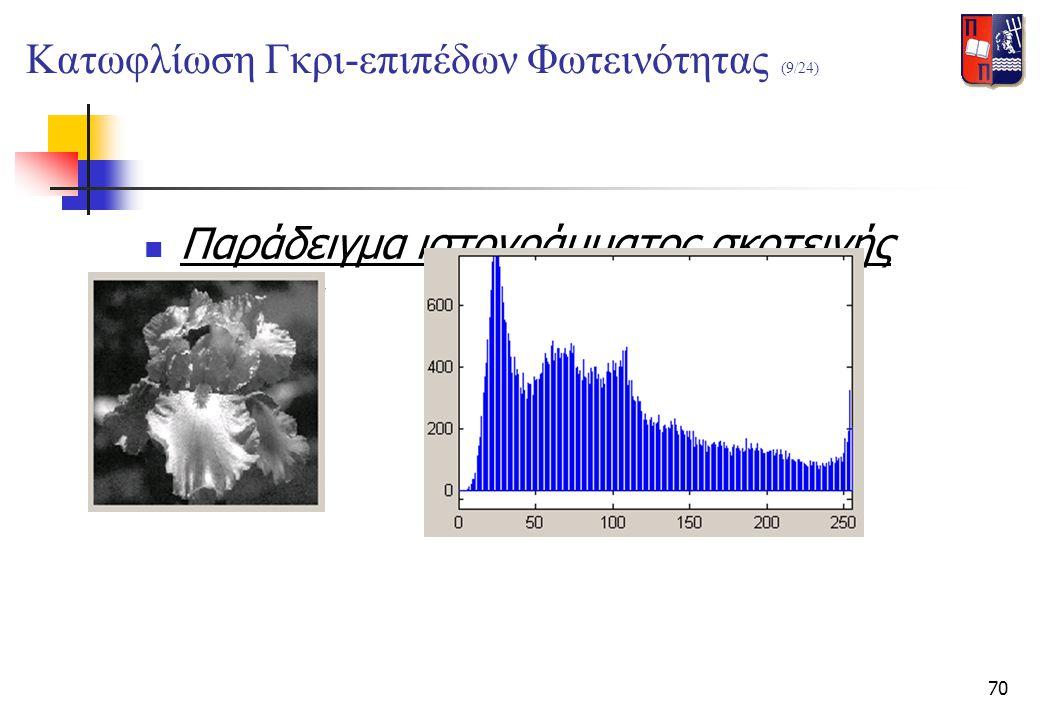 70  Παράδειγμα ιστογράμματος σκοτεινής εικόνας Κατωφλίωση Γκρι-επιπέδων Φωτεινότητας (9/24)