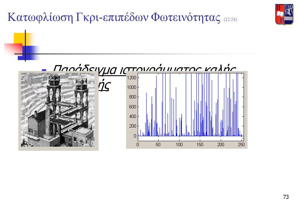 73  Παράδειγμα ιστογράμματος καλής κατανομής Κατωφλίωση Γκρι-επιπέδων Φωτεινότητας (12/24)
