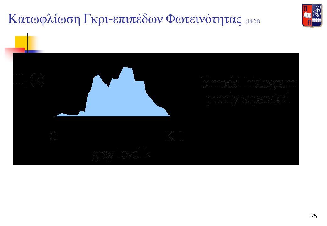 75 Κατωφλίωση Γκρι-επιπέδων Φωτεινότητας (14/24)