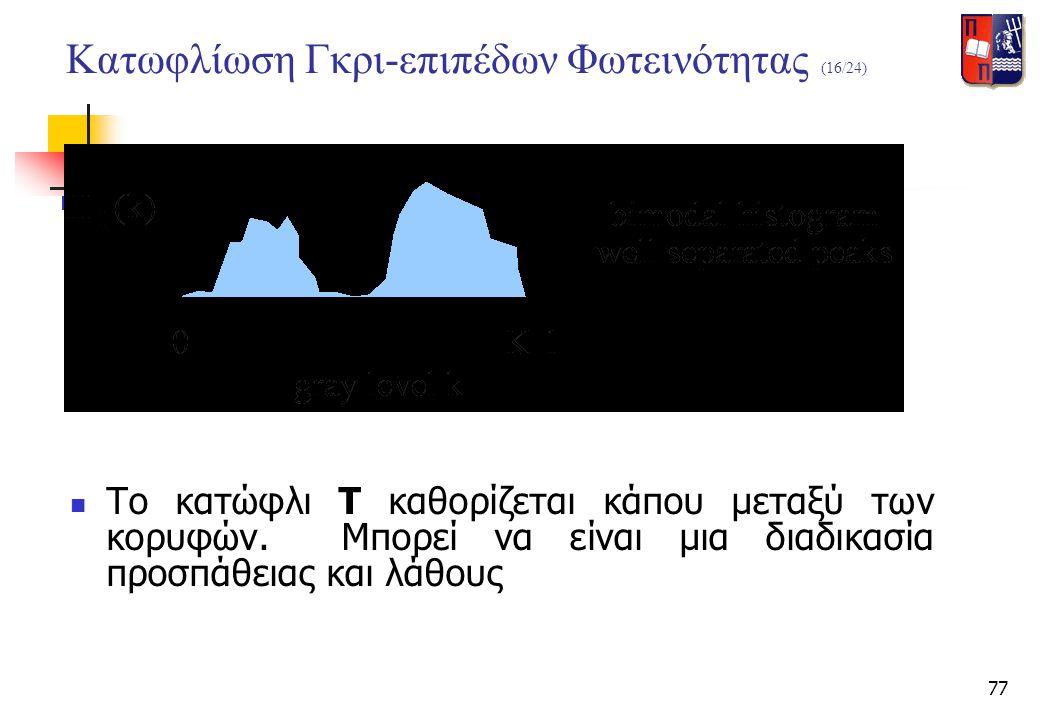 77  Το κατώφλι T καθορίζεται κάπου μεταξύ των κορυφών. Μπορεί να είναι μια διαδικασία προσπάθειας και λάθους Κατωφλίωση Γκρι-επιπέδων Φωτεινότητας (1