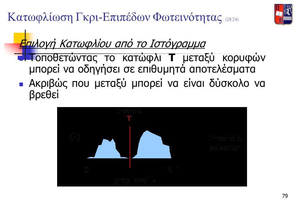 79 Επιλογή Κατωφλίου από το Ιστόγραμμα  Τοποθετώντας το κατώφλι T μεταξύ κορυφών μπορεί να οδηγήσει σε επιθυμητά αποτελέσματα  Ακριβώς που μεταξύ μπ