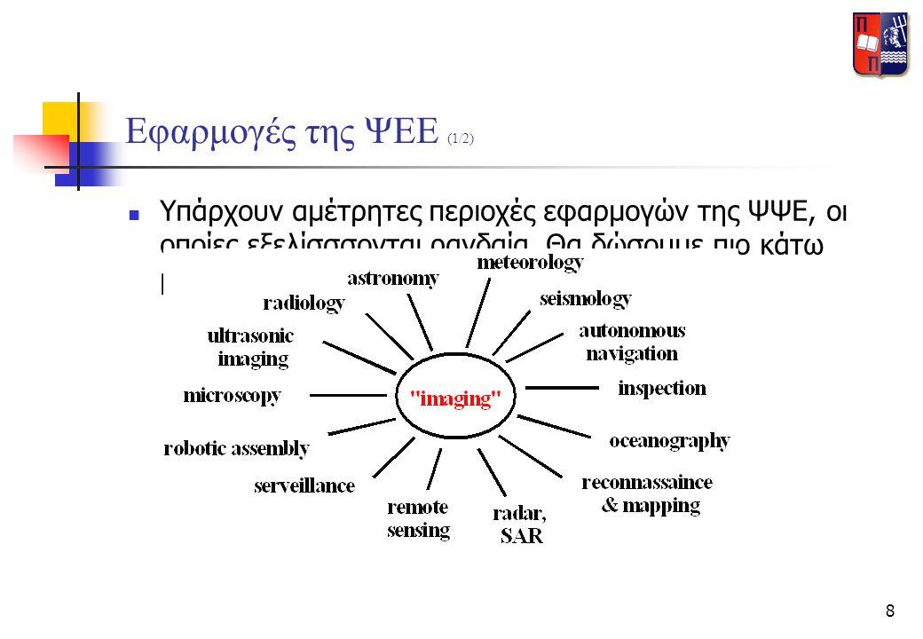19 Γεωμετρία Οπτικής Απεικόνισης (2/2)  ΟΠΤΙΚΗ ΑΠΕΙΚΟΝΙΣΗ 3-Δ ΣΕ 2-Δ Η απεικόνιση περιλαμβάνει μείωση διαστάσεων, έτσι κάποια 3-Δ πληροφορία χάνεται.
