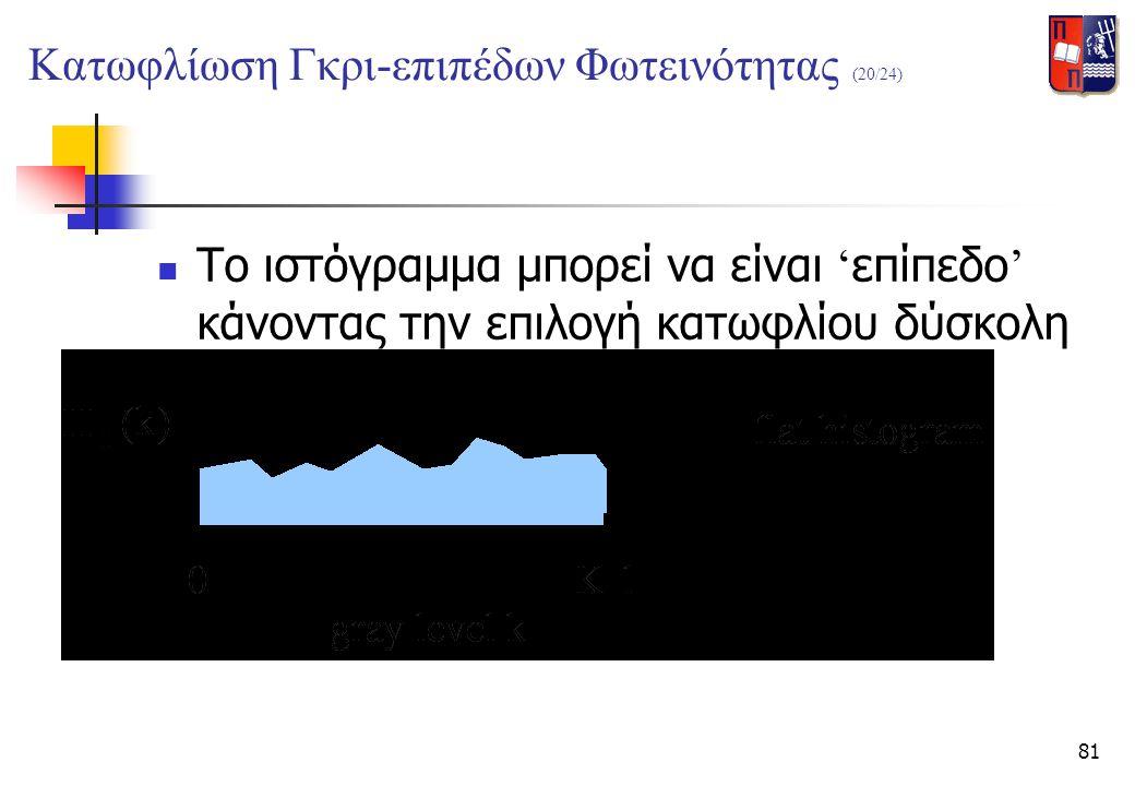 81  Το ιστόγραμμα μπορεί να είναι ' επίπεδο ' κάνοντας την επιλογή κατωφλίου δύσκολη Κατωφλίωση Γκρι-επιπέδων Φωτεινότητας (20/24)