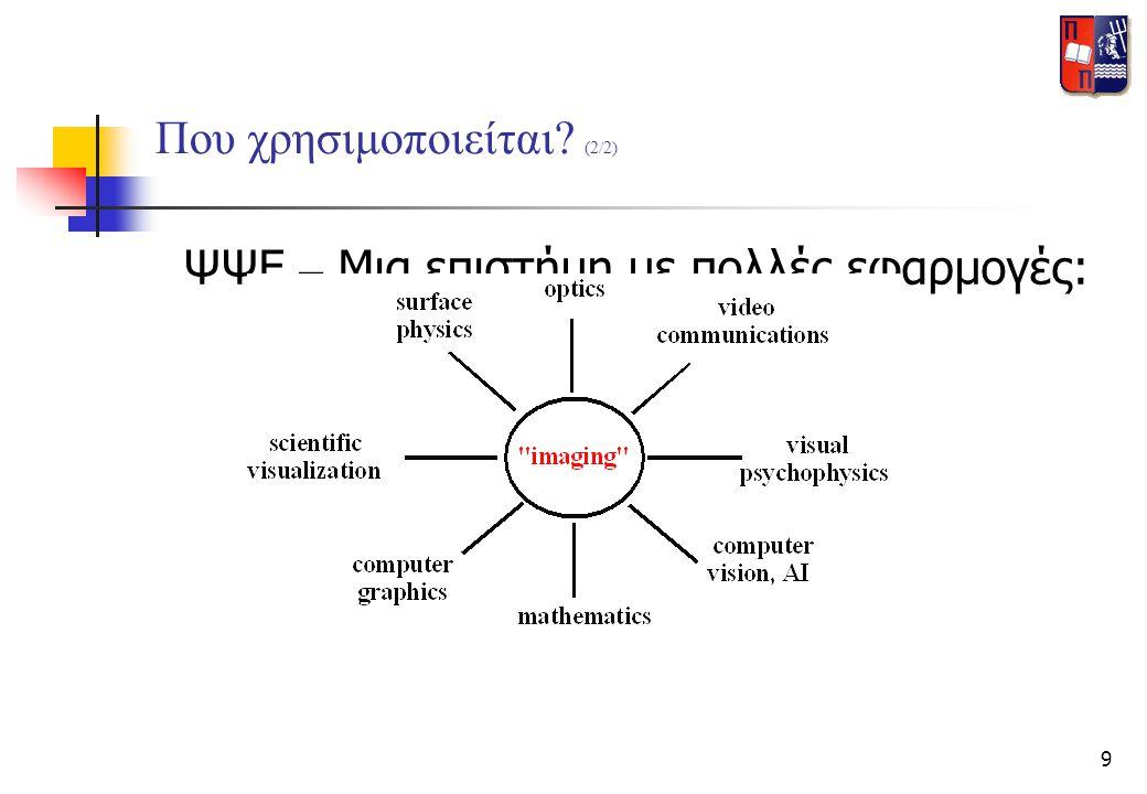 390 Υπολογισμός με DFT της Κυκλικής Συνέλιξης  Ο υπολογισμός του FFT μιας Ν*Ν εικόνας είναι της τάξεως του όπως επίσης και ο υπολογισμός της κυκλικής συνέλιξης.
