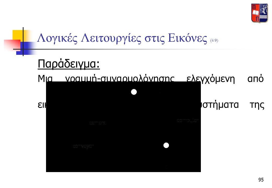 95 Λογικές Λειτουργίες στις Εικόνες (4/9) Παράδειγμα: Μια γραμμή-συναρμολόγησης ελεγχόμενη από σύστημα εικόνας. Παρόμοιο με πολλά συστήματα της βιομηχ
