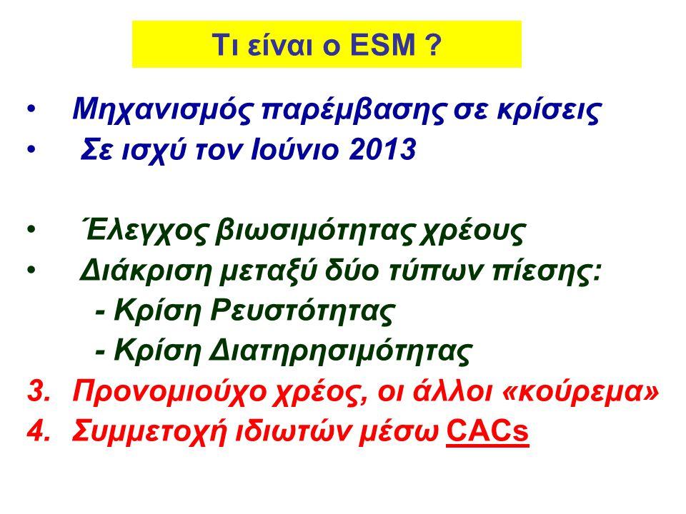 Τι είναι ο ESM ? •Μηχανισμός παρέμβασης σε κρίσεις • Σε ισχύ τον Ιούνιο 2013 • Έλεγχος βιωσιμότητας χρέους • Διάκριση μεταξύ δύο τύπων πίεσης: - Κρίση