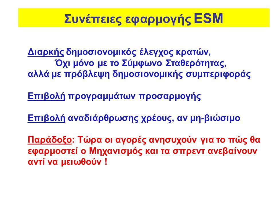 Συνέπειες εφαρμογής ESM Διαρκής δημοσιονομικός έλεγχος κρατών, Όχι μόνο με το Σύμφωνο Σταθερότητας, αλλά με πρόβλεψη δημοσιονομικής συμπεριφοράς Επιβολή προγραμμάτων προσαρμογής Επιβολή αναδιάρθρωσης χρέους, αν μη-βιώσιμο Παράδοξο: Τώρα οι αγορές ανησυχούν για το πώς θα εφαρμοστεί ο Μηχανισμός και τα σπρεντ ανεβαίνουν αντί να μειωθούν !