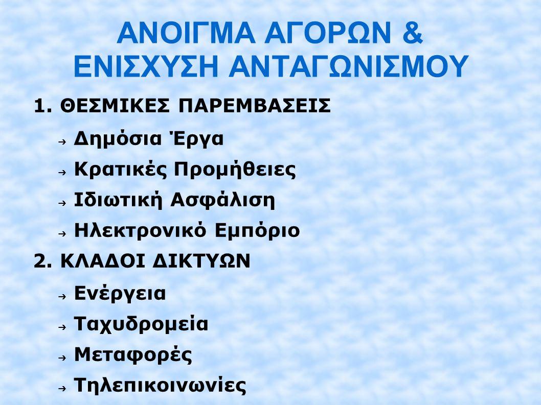 ΑΝΟΙΓΜΑ ΑΓΟΡΩΝ & ΕΝΙΣΧΥΣΗ ΑΝΤΑΓΩΝΙΣΜΟΥ 3.