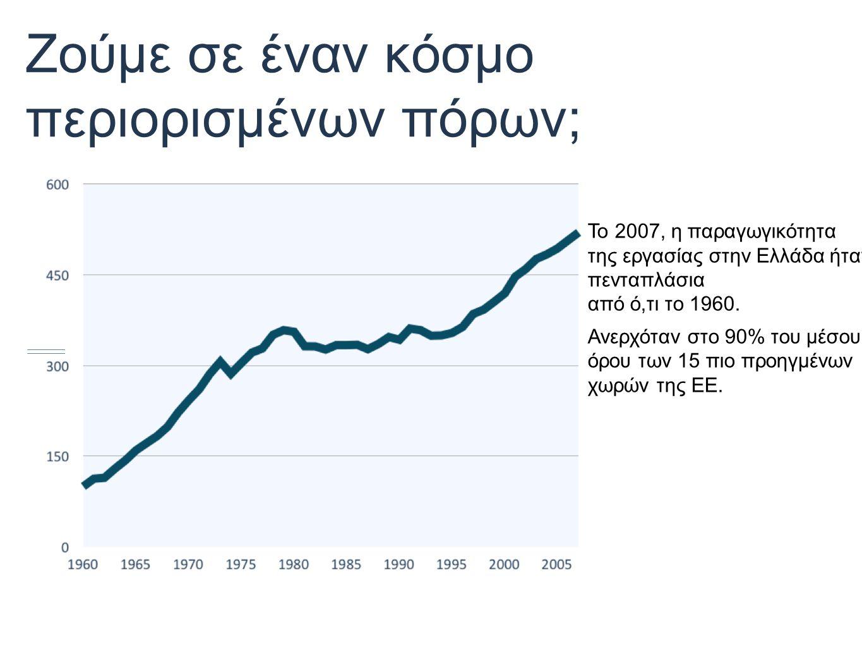 Ζούμε σε έναν κόσμο περιορισμένων πόρων; Το 2007, η παραγωγικότητα της εργασίας στην Ελλάδα ήταν πενταπλάσια από ό,τι το 1960.