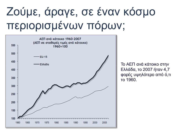 Ζούμε, άραγε, σε έναν κόσμο περιορισμένων πόρων; Το ΑΕΠ ανά κάτοικο στην Ελλάδα, το 2007 ήταν 4,7 φορές υψηλότερο από ό,τι το 1960.