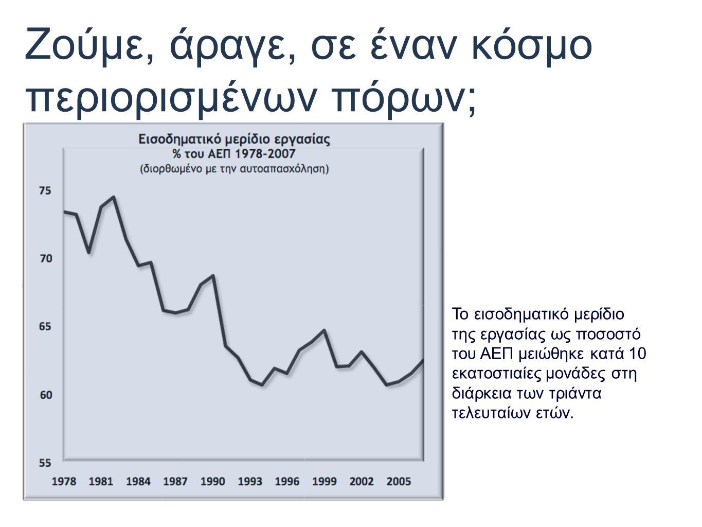 Ζούμε, άραγε, σε έναν κόσμο περιορισμένων πόρων; Το εισοδηματικό μερίδιο της εργασίας ως ποσοστό του ΑΕΠ μειώθηκε κατά 10 εκατοστιαίες μονάδες στη διάρκεια των τριάντα τελευταίων ετών.