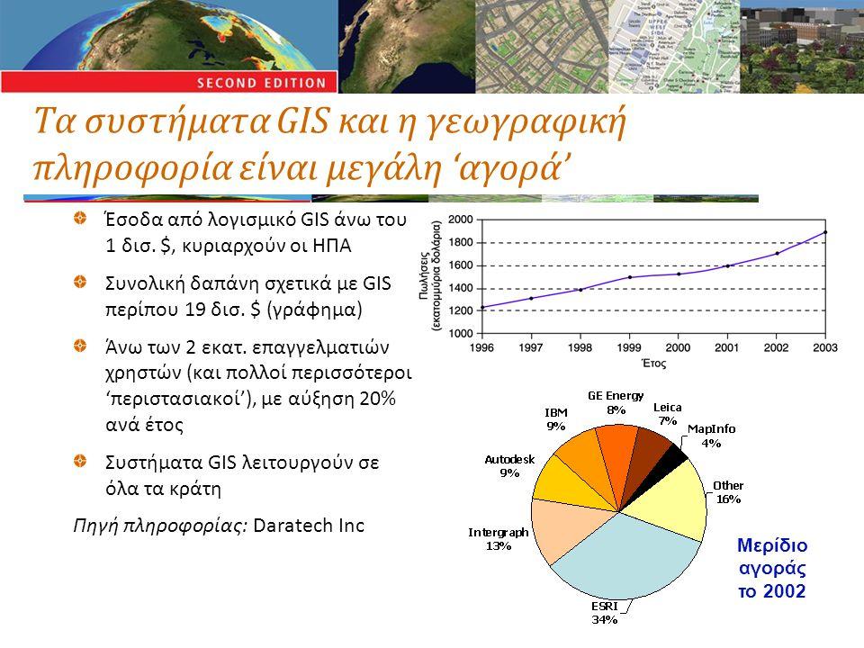 Τα συστήματα GIS και η γεωγραφική πληροφορία είναι μεγάλη 'αγορά' Έσοδα από λογισμικό GIS άνω του 1 δισ.