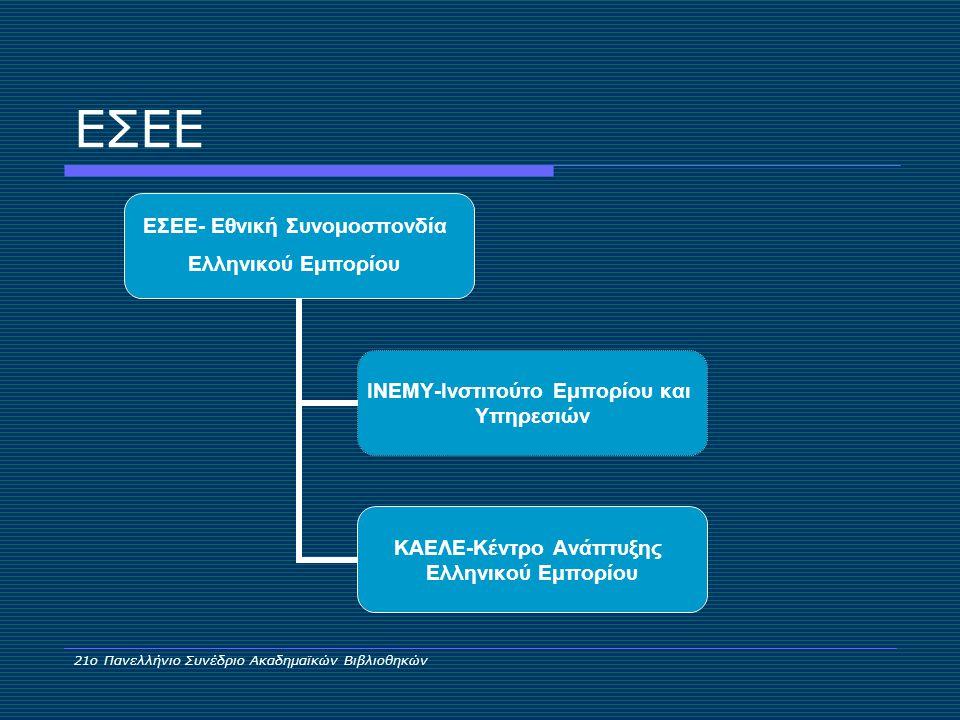 ΕΣΕΕ ΕΣΕΕ- Εθνική Συνομοσπονδία Ελληνικού Εμπορίου ΙΝΕΜΥ-Ινστιτούτο Εμπορίου και Υπηρεσιών ΚΑΕΛΕ-Κέντρο Ανάπτυξης Ελληνικού Εμπορίου 21ο Πανελλήνιο Συνέδριο Ακαδημαϊκών Βιβλιοθηκών