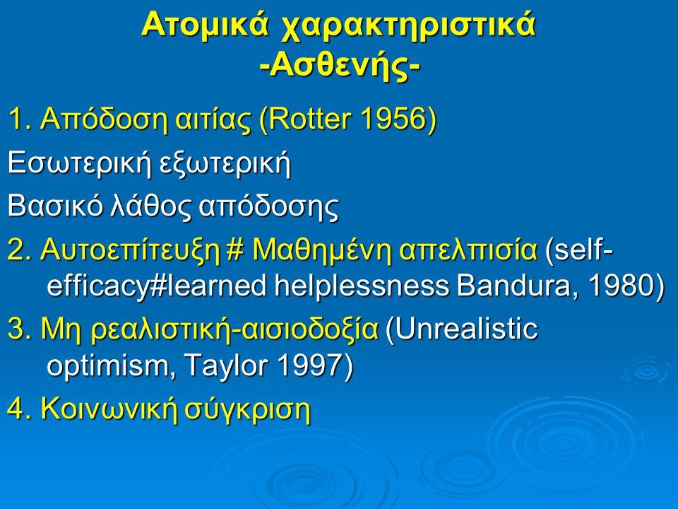 Ατομικά χαρακτηριστικά -Ασθενής- 1.
