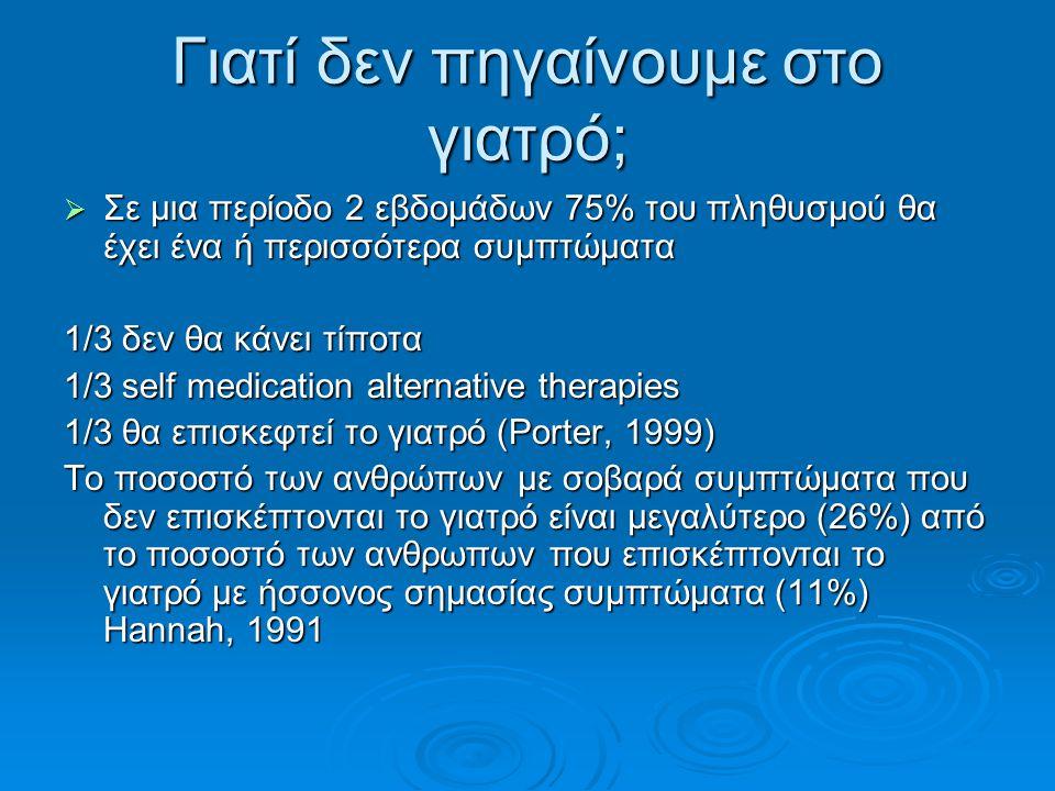 Γιατί δεν πηγαίνουμε στο γιατρό;  Σε μια περίοδο 2 εβδομάδων 75% του πληθυσμού θα έχει ένα ή περισσότερα συμπτώματα 1/3 δεν θα κάνει τίποτα 1/3 self medication alternative therapies 1/3 θα επισκεφτεί το γιατρό (Porter, 1999) To ποσοστό των ανθρώπων με σοβαρά συμπτώματα που δεν επισκέπτονται το γιατρό είναι μεγαλύτερο (26%) από το ποσοστό των ανθρωπων που επισκέπτονται το γιατρό με ήσσονος σημασίας συμπτώματα (11%) Hannah, 1991