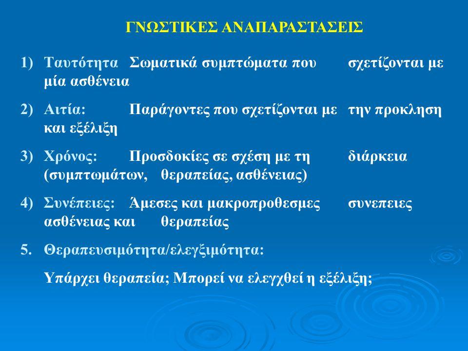 ΓΝΩΣΤΙΚΕΣ ΑΝΑΠΑΡΑΣΤΑΣΕΙΣ 1)Tαυτότητα Σωματικά συμπτώματα που σχετίζονται με μία ασθένεια 2)Αιτία:Παράγοντες που σχετίζονται με την προκληση και εξέλιξη 3)Χρόνος:Προσδοκίες σε σχέση με τη διάρκεια (συμπτωμάτων, θεραπείας, ασθένειας) 4)Συνέπειες:Άμεσες και μακροπροθεσμες συνεπειες ασθένειας και θεραπείας 5.Θεραπευσιμότητα/ελεγξιμότητα: Υπάρχει θεραπεία; Μπορεί να ελεγχθεί η εξέλιξη;