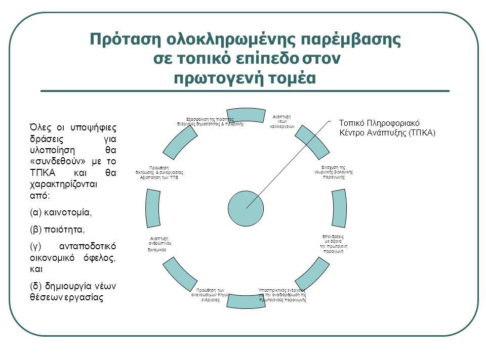 Πρόταση ολοκληρωμένης παρέμβασης σε τοπικό επίπεδο στον πρωτογενή τομέα Ανάπτυξη νέων καλλιεργειών Ενίσχυση της γεωργικής βιολογικής παραγωγής Επενδύσεις με άξονα την πρωτογενή παραγωγή Υποστηρικτικές ενέργειες για την αναδιάρθρωση της πρωτογενούς παραγωγής Προώθηση των ανανεώσιμων πηγών ενέργειας Ανάπτυξη ανθρώπινου δυναμικού Προώθηση δικτύωσης & συνεργασίας Αξιοποίηση των ΤΠΕ Εξασφάλιση της ποιότητας Ενέργειες δημοσιότητας & προβολής Τοπικό Πληροφοριακό Κέντρο Ανάπτυξης (ΤΠΚΑ) Όλες οι υποψήφιες δράσεις για υλοποίηση θα «συνδεθούν» με το ΤΠΚΑ και θα χαρακτηρίζονται από: (α) καινοτομία, (β) ποιότητα, (γ) ανταποδοτικό οικονομικό όφελος, και (δ) δημιουργία νέων θέσεων εργασίας