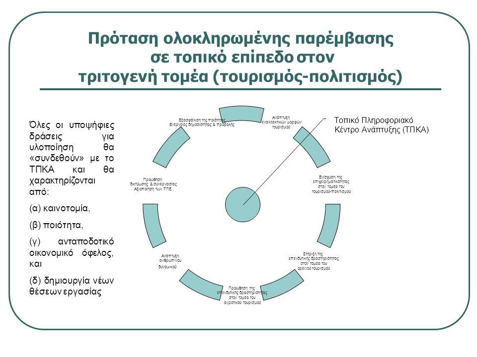 Πρόταση ολοκληρωμένης παρέμβασης σε τοπικό επίπεδο στον τριτογενή τομέα (τουρισμός-πολιτισμός) Ανάπτυξη εναλλακτικών μορφών τουρισμού Ενίσχυση της επιχειρηματικότητας στον τομέα του τουρισμού-πολιτισμού Στήριξη της επενδυτικής δραστηριότητας στον τομέα του ορεινού τουρισμού Προώθηση της επενδυτικής δραστηριότητας στον τομέα του αγροτικού τουρισμού Ανάπτυξη ανθρώπινου δυναμικού Προώθηση δικτύωσης & συνεργασίας Αξιοποίηση των ΤΠΕ Εξασφάλιση της ποιότητας Ενέργειες δημοσιότητας & προβολής Τοπικό Πληροφοριακό Κέντρο Ανάπτυξης (ΤΠΚΑ) Όλες οι υποψήφιες δράσεις για υλοποίηση θα «συνδεθούν» με το ΤΠΚΑ και θα χαρακτηρίζονται από: (α) καινοτομία, (β) ποιότητα, (γ) ανταποδοτικό οικονομικό όφελος, και (δ) δημιουργία νέων θέσεων εργασίας