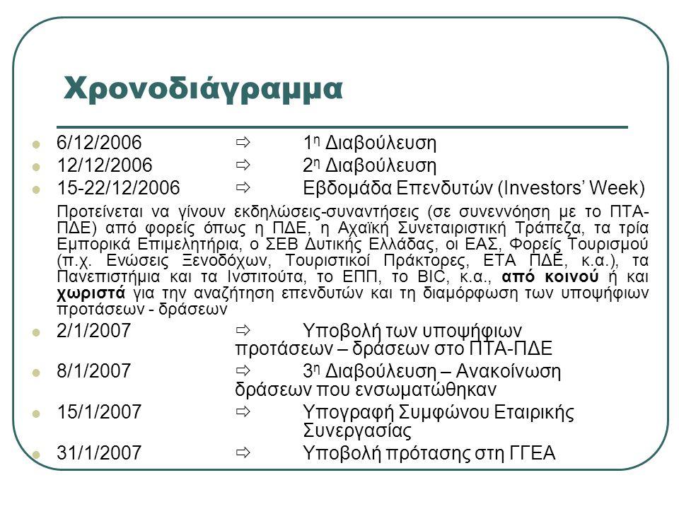 Χρονοδιάγραμμα  6/12/2006  1 η Διαβούλευση  12/12/2006  2 η Διαβούλευση  15-22/12/2006  Εβδομάδα Επενδυτών (Investors' Week) Προτείνεται να γίνουν εκδηλώσεις-συναντήσεις (σε συνεννόηση με το ΠΤΑ- ΠΔΕ) από φορείς όπως η ΠΔΕ, η Αχαϊκή Συνεταιριστική Τράπεζα, τα τρία Εμπορικά Επιμελητήρια, ο ΣΕΒ Δυτικής Ελλάδας, οι ΕΑΣ, Φορείς Τουρισμού (π.χ.