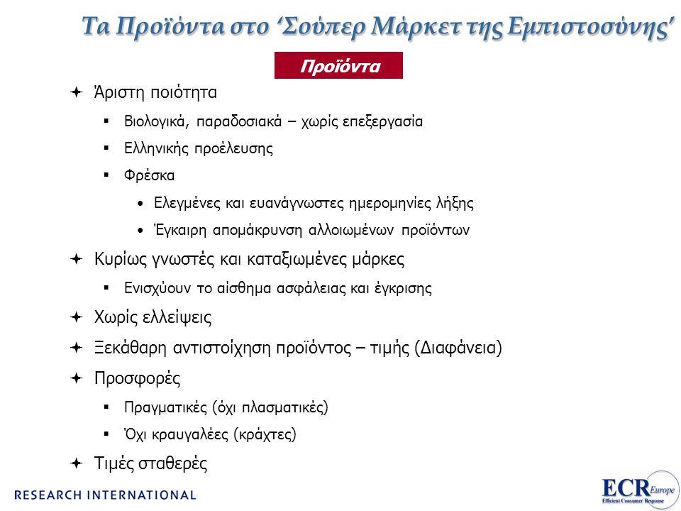 Τα Προϊόντα στο 'Σούπερ Μάρκετ της Εμπιστοσύνης'  Άριστη ποιότητα  Βιολογικά, παραδοσιακά – χωρίς επεξεργασία  Ελληνικής προέλευσης  Φρέσκα •Ελεγμ