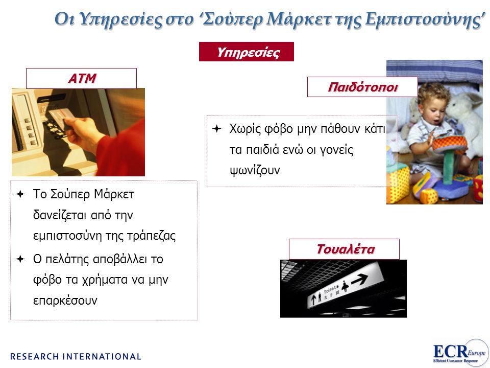 Οι Υπηρεσίες στο 'Σούπερ Μάρκετ της Εμπιστοσύνης' Υπηρεσίες ΑΤΜ Τουαλέτα  Το Σούπερ Μάρκετ δανείζεται από την εμπιστοσύνη της τράπεζας  Ο πελάτης απ