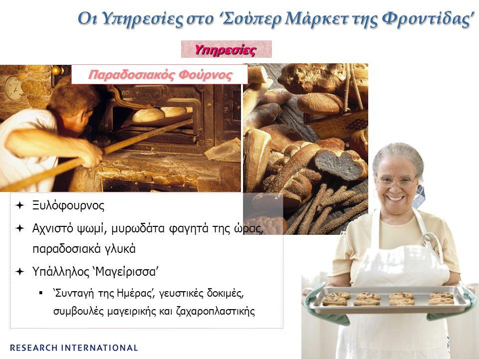 Οι Υπηρεσίες στο 'Σούπερ Μάρκετ της Φροντίδας' Υπηρεσίες  Ξυλόφουρνος  Αχνιστό ψωμί, μυρωδάτα φαγητά της ώρας, παραδοσιακά γλυκά  Υπάλληλος 'Μαγείρισσα'  'Συνταγή της Ημέρας', γευστικές δοκιμές, συμβουλές μαγειρικής και ζαχαροπλαστικής Παραδοσιακός Φούρνος
