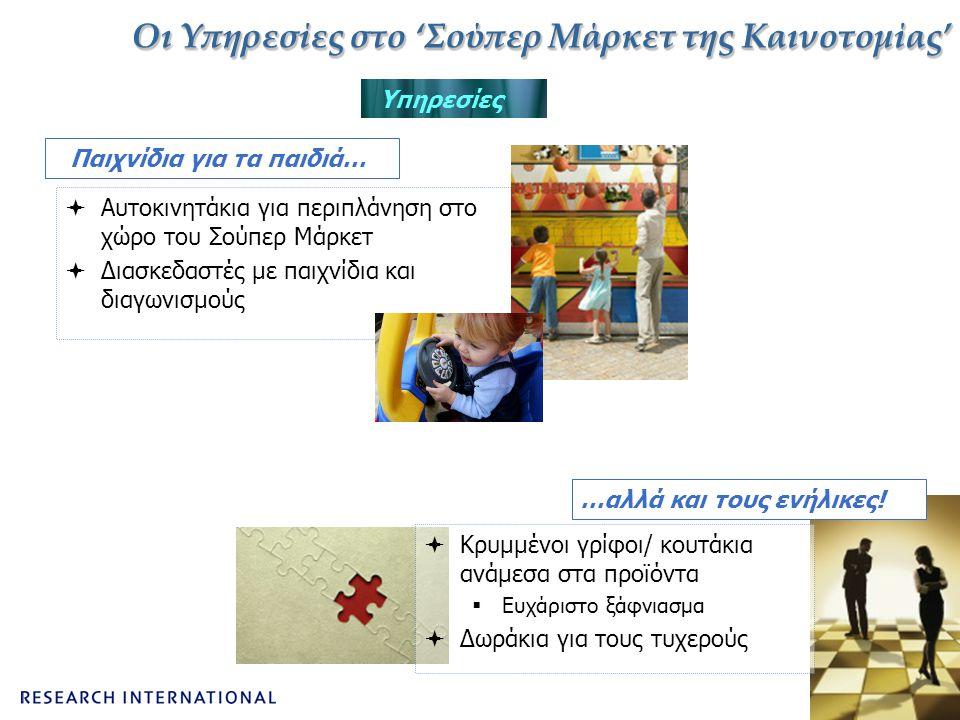 Οι Υπηρεσίες στο 'Σούπερ Μάρκετ της Καινοτομίας' Υπηρεσίες  Κρυμμένοι γρίφοι/ κουτάκια ανάμεσα στα προϊόντα  Ευχάριστο ξάφνιασμα  Δωράκια για τους τυχερούς Παιχνίδια για τα παιδιά…  Αυτοκινητάκια για περιπλάνηση στο χώρο του Σούπερ Μάρκετ  Διασκεδαστές με παιχνίδια και διαγωνισμούς …αλλά και τους ενήλικες!