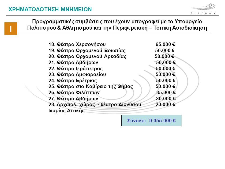 Σύνολο: 9.055.000 € ΧΡΗΜΑΤΟΔΟΤΗΣΗ ΜΝΗΜΕΙΩΝ Προγραμματικές συμβάσεις που έχουν υπογραφεί με το Υπουργείο Πολιτισμού & Αθλητισμού και την Περιφερειακή – Τοπική Αυτοδιοίκηση 18.
