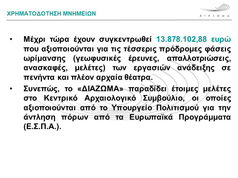 ΧΡΗΜΑΤΟΔΟΤΗΣΗ ΜΝΗΜΕΙΩΝ •Μέχρι τώρα έχουν συγκεντρωθεί 13.878.102,88 ευρώ που αξιοποιούνται για τις τέσσερις πρόδρομες φάσεις ωρίμανσης (γεωφυσικές έρευνες, απαλλοτριώσεις, ανασκαφές, μελέτες) των εργασιών ανάδειξης σε πενήντα και πλέον αρχαία θέατρα.