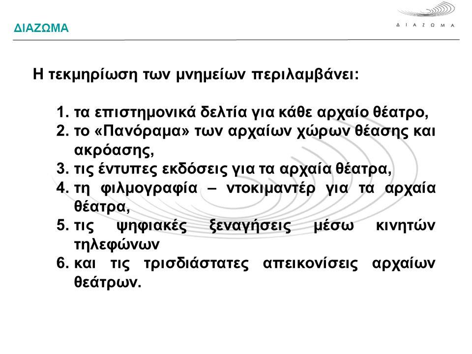 ΔΙΑΖΩΜΑ Η τεκμηρίωση των μνημείων περιλαμβάνει: 1.τα επιστημονικά δελτία για κάθε αρχαίο θέατρο, 2.το «Πανόραμα» των αρχαίων χώρων θέασης και ακρόασης, 3.τις έντυπες εκδόσεις για τα αρχαία θέατρα, 4.τη φιλμογραφία – ντοκιμαντέρ για τα αρχαία θέατρα, 5.τις ψηφιακές ξεναγήσεις μέσω κινητών τηλεφώνων 6.και τις τρισδιάστατες απεικονίσεις αρχαίων θεάτρων.