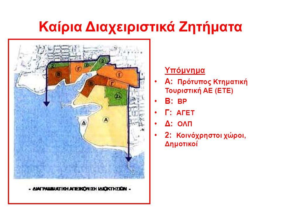 Υπόμνημα •Α: Πρότυπος Κτηματική Τουριστική ΑΕ (ΕΤΕ) •Β: ΒΡ •Γ: ΑΓΕΤ •Δ: ΟΛΠ •2: Κοινόχρηστοι χώροι, Δημοτικοί