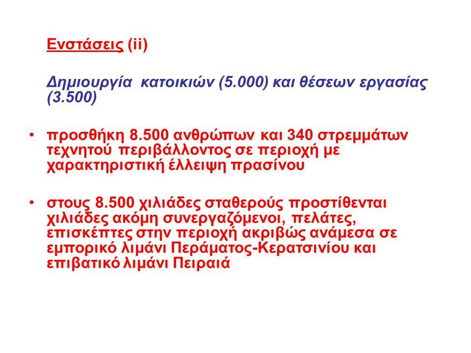 Ενστάσεις (ii) Δημιουργία κατοικιών (5.000) και θέσεων εργασίας (3.500) •π•προσθήκη 8.500 ανθρώπων και 340 στρεμμάτων τεχνητού περιβάλλοντος σε περιοχ