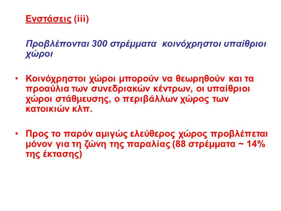 Ενστάσεις (iii) Προβλέπονται 300 στρέμματα κοινόχρηστοι υπαίθριοι χώροι •Κ•Κοινόχρηστοι χώροι μπορούν να θεωρηθούν και τα προαύλια των συνεδριακών κέν