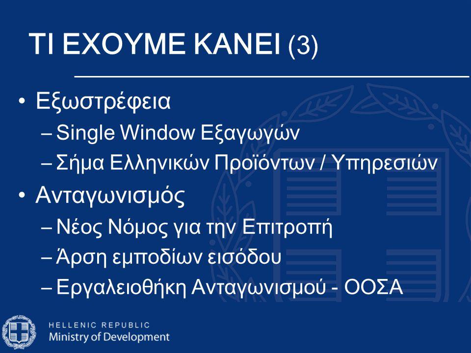 ΤΙ ΕΧΟΥΜΕ ΚΑΝΕΙ (3) •Εξωστρέφεια –Single Window Εξαγωγών –Σήμα Ελληνικών Προϊόντων / Υπηρεσιών •Ανταγωνισμός –Νέος Νόμος για την Επιτροπή –Άρση εμποδίων εισόδου –Εργαλειοθήκη Ανταγωνισμού - ΟΟΣΑ
