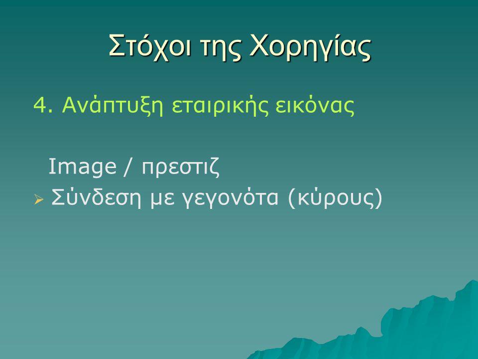 Στόχοι της Χορηγίας 4. Ανάπτυξη εταιρικής εικόνας Image / πρεστιζ   Σύνδεση με γεγονότα (κύρους)