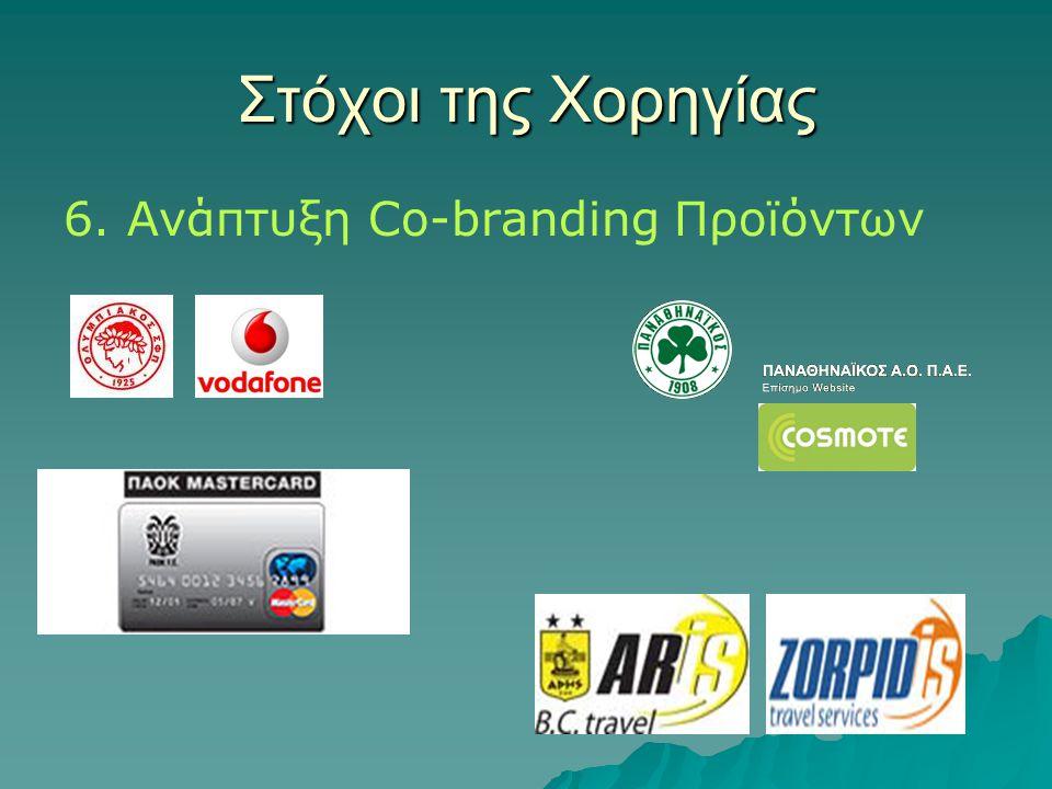 Στόχοι της Χορηγίας 6. Ανάπτυξη Co-branding Προϊόντων