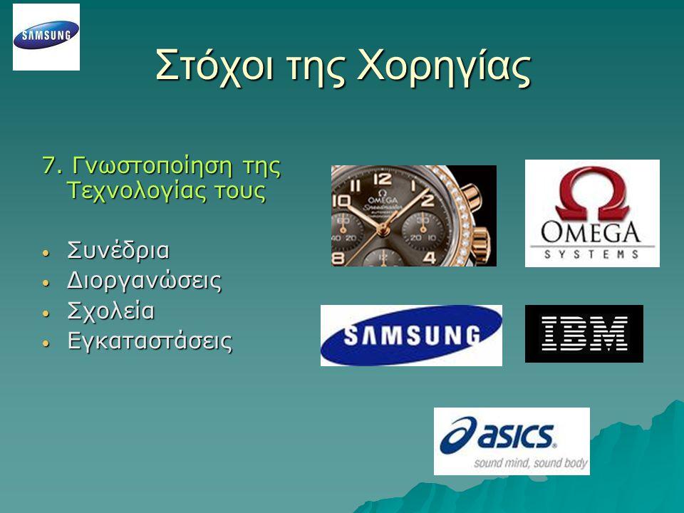Στόχοι της Χορηγίας 7. Γνωστοποίηση της Τεχνολογίας τους • Συνέδρια • Διοργανώσεις • Σχολεία • Εγκαταστάσεις