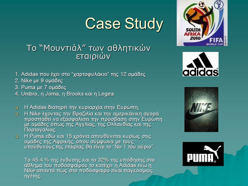 "Case Study Το ""Μουντιάλ"" των αθλητικών εταιριών 1. Adidas που έχει στο ""χαρτοφυλάκιο"" της 12 ομάδες 2. Nike με 9 ομάδες 3. Puma με 7 ομάδες 4. Umbro,"