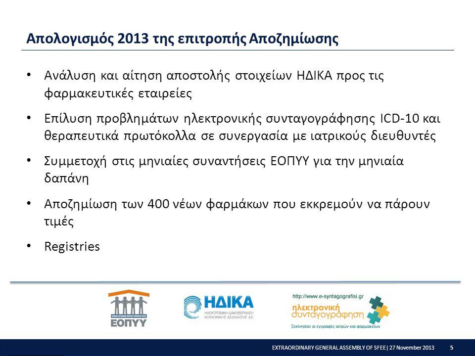 Απολογισμός 2013 της επιτροπής Αποζημίωσης • Ανάλυση και αίτηση αποστολής στοιχείων ΗΔΙΚΑ προς τις φαρμακευτικές εταιρείες • Επίλυση προβλημάτων ηλεκτρονικής συνταγογράφησης ICD-10 και θεραπευτικά πρωτόκολλα σε συνεργασία με ιατρικούς διευθυντές • Συμμετοχή στις μηνιαίες συναντήσεις ΕΟΠΥΥ για την μηνιαία δαπάνη • Αποζημίωση των 400 νέων φαρμάκων που εκκρεμούν να πάρουν τιμές • Registries 5EXTRAORDINARY GENERAL ASSEMBLY OF SFEE| 27 November 2013