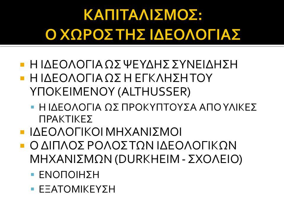  Η ΙΔΕΟΛΟΓΙΑ ΩΣ ΨΕΥΔΗΣ ΣΥΝΕΙΔΗΣΗ  Η ΙΔΕΟΛΟΓΙΑ ΩΣ Η ΕΓΚΛΗΣΗ ΤΟΥ ΥΠΟΚΕΙΜΕΝΟΥ (ALTHUSSER)  Η ΙΔΕΟΛΟΓΙΑ ΩΣ ΠΡΟΚΥΠΤΟΥΣΑ ΑΠΟ ΥΛΙΚΕΣ ΠΡΑΚΤΙΚΕΣ  ΙΔΕΟΛΟΓΙΚΟΙ ΜΗΧΑΝΙΣΜΟΙ  Ο ΔΙΠΛΟΣ ΡΟΛΟΣ ΤΩΝ ΙΔΕΟΛΟΓΙΚΩΝ ΜΗΧΑΝΙΣΜΩΝ (DURKHEIM - ΣΧΟΛΕΙΟ)  ΕΝΟΠΟΙΗΣΗ  ΕΞΑΤΟΜΙΚΕΥΣΗ