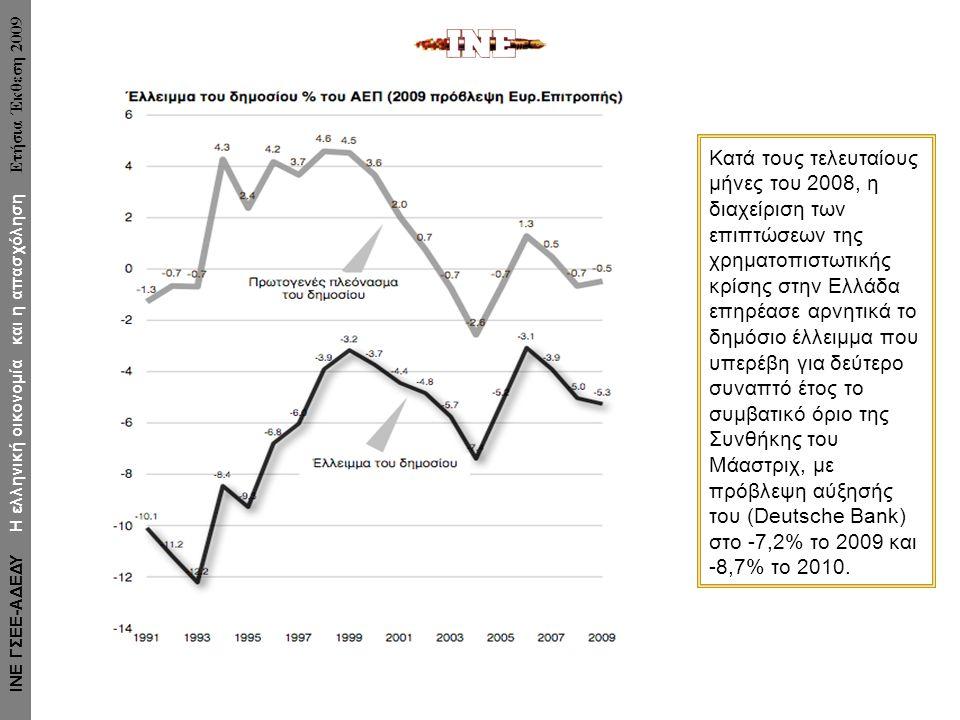 Κατά τους τελευταίους μήνες του 2008, η διαχείριση των επιπτώσεων της χρηματοπιστωτικής κρίσης στην Ελλάδα επηρέασε αρνητικά το δημόσιο έλλειμμα που υπερέβη για δεύτερο συναπτό έτος το συμβατικό όριο της Συνθήκης του Μάαστριχ, με πρόβλεψη αύξησής του (Deutsche Bank) στο -7,2% το 2009 και -8,7% το 2010.