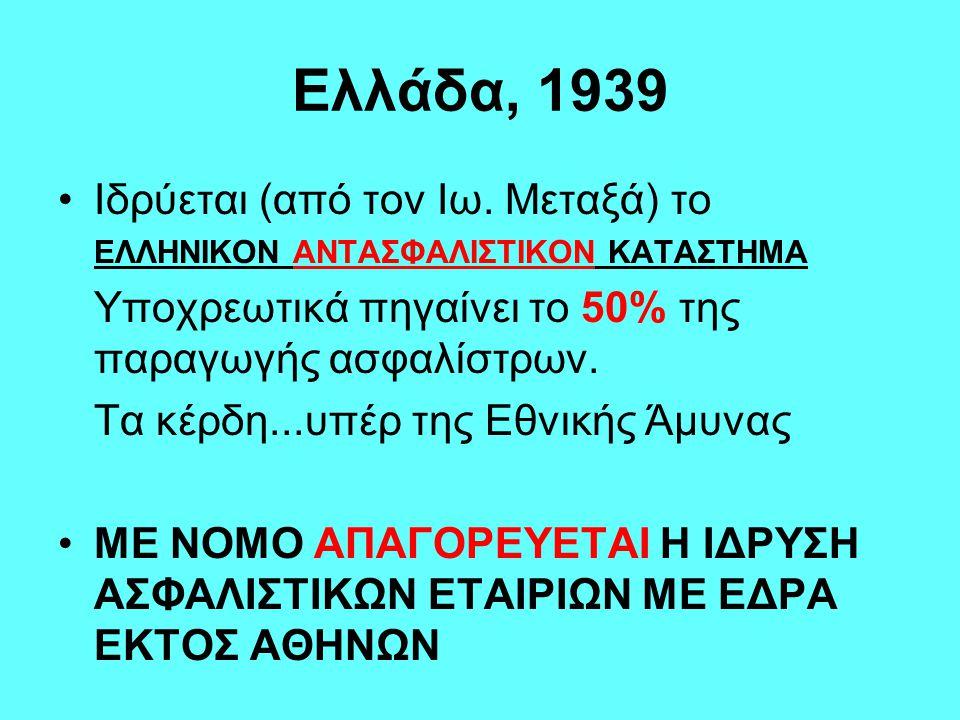 Ελλάδα, 1939 •Ιδρύεται (από τον Ιω. Μεταξά) το ΕΛΛΗΝΙΚΟΝ ΑΝΤΑΣΦΑΛΙΣΤΙΚΟΝ ΚΑΤΑΣΤΗΜΑ Υποχρεωτικά πηγαίνει το 50% της παραγωγής ασφαλίστρων. Τα κέρδη...υ