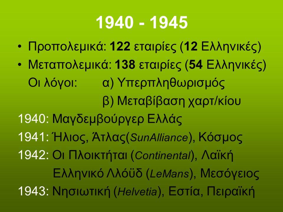 1940 - 1945 •Προπολεμικά: 122 εταιρίες (12 Ελληνικές) •Μεταπολεμικά: 138 εταιρίες (54 Ελληνικές) Οι λόγοι:α) Υπερπληθωρισμός β) Μεταβίβαση χαρτ/κίου 1940: Μαγδεμβούργερ Ελλάς 1941: Ήλιος, Άτλας( SunAlliance ), Κόσμος 1942: Οι Πλοικτήται ( Continental ), Λαϊκή Ελληνικό Λλόϋδ ( LeMans ), Μεσόγειος 1943: Νησιωτική ( Helvetia ), Εστία, Πειραϊκή