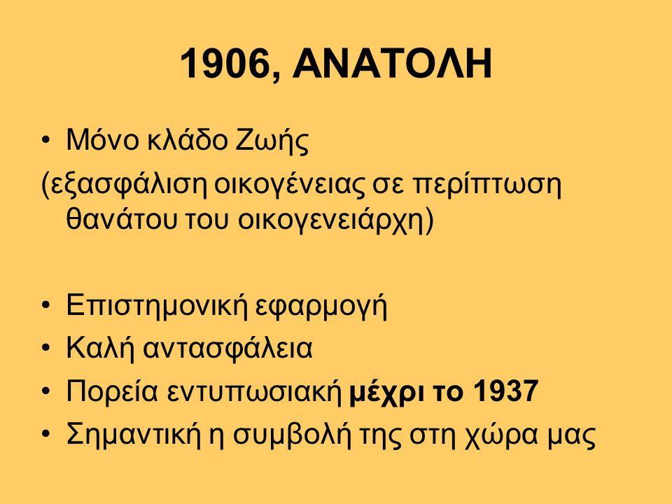 1906, ΑΝΑΤΟΛΗ •Μόνο κλάδο Ζωής (εξασφάλιση οικογένειας σε περίπτωση θανάτου του οικογενειάρχη) •Επιστημονική εφαρμογή •Καλή αντασφάλεια •Πορεία εντυπωσιακή μέχρι το 1937 •Σημαντική η συμβολή της στη χώρα μας